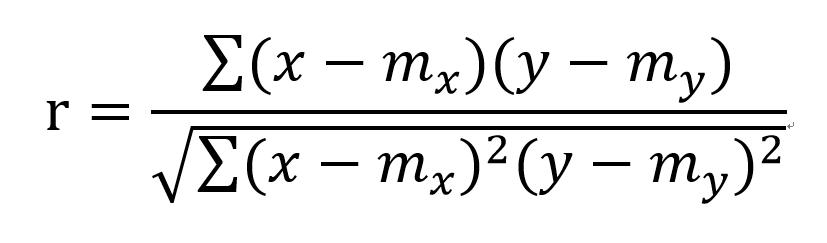 ピアソンの相関係数