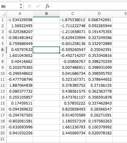 正規分布をエクセルで描く方法ステップ2:乱数に応じた、正規分布の確率を算出する