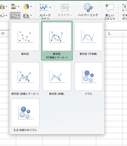 正規分布をエクセルで描く方法ステップ3:グラフを描く