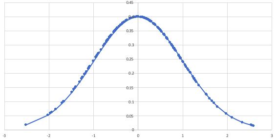 平均値とは?意味や特徴などどんな場面で有効な指標なの?