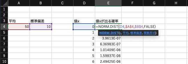 Excelで正規分布を書くための準備:Norm.dist