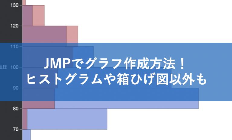 JMPでヒストグラムや箱ひげ図ビースウォームなどグラフビルダーで作成