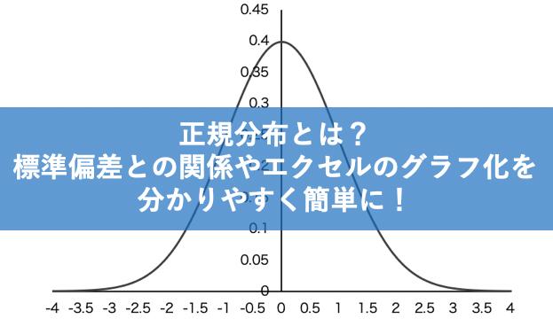 正規分布とは?簡単にわかりやすく標準偏差との関係もガウス分布に関して解説