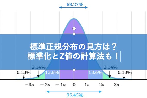 標準正規分布表の見方や使い方!標準化とZ値の計算式やマイナスの時は?