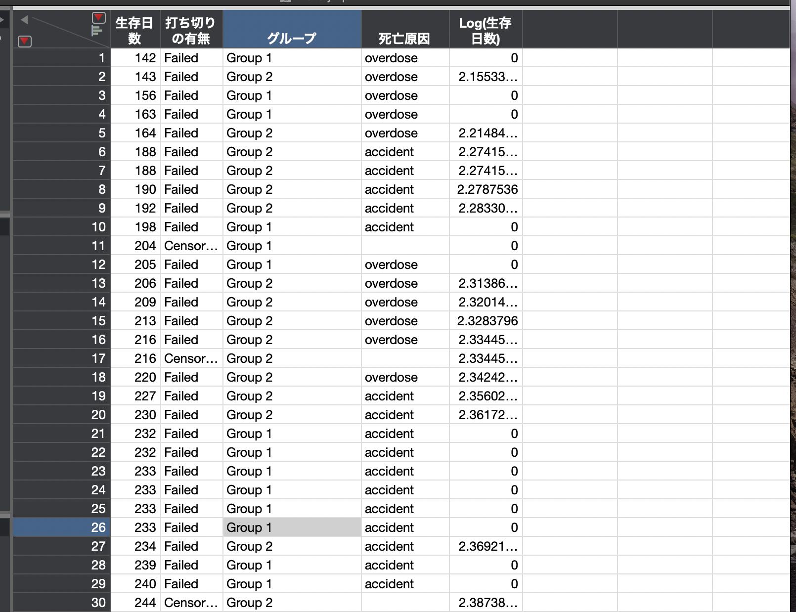JMPでCOX比例ハザードモデルを解析する方法2