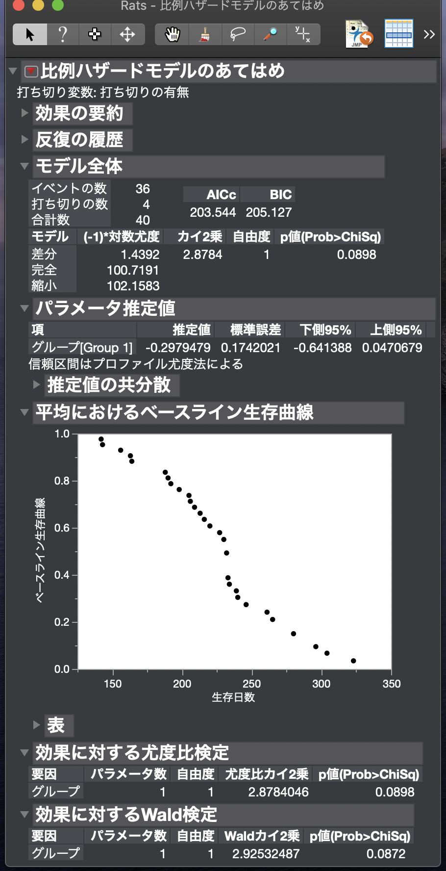 JMPでCOX比例ハザードモデルを解析する方法7