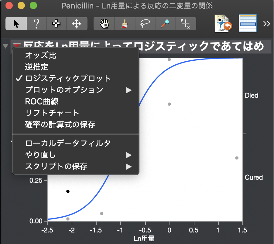 JMPでROC曲線を描く5