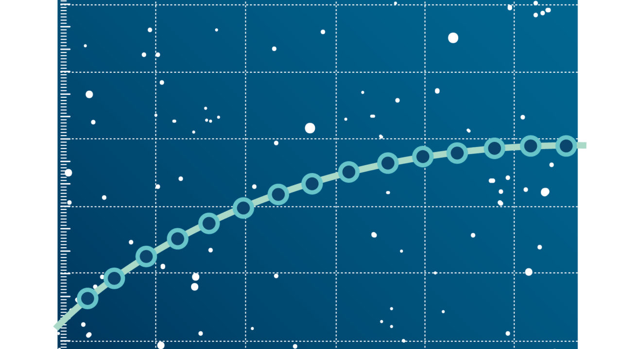 ROC曲線とは?カットオフ値の決め方やAUCの意味まで簡単に解説!